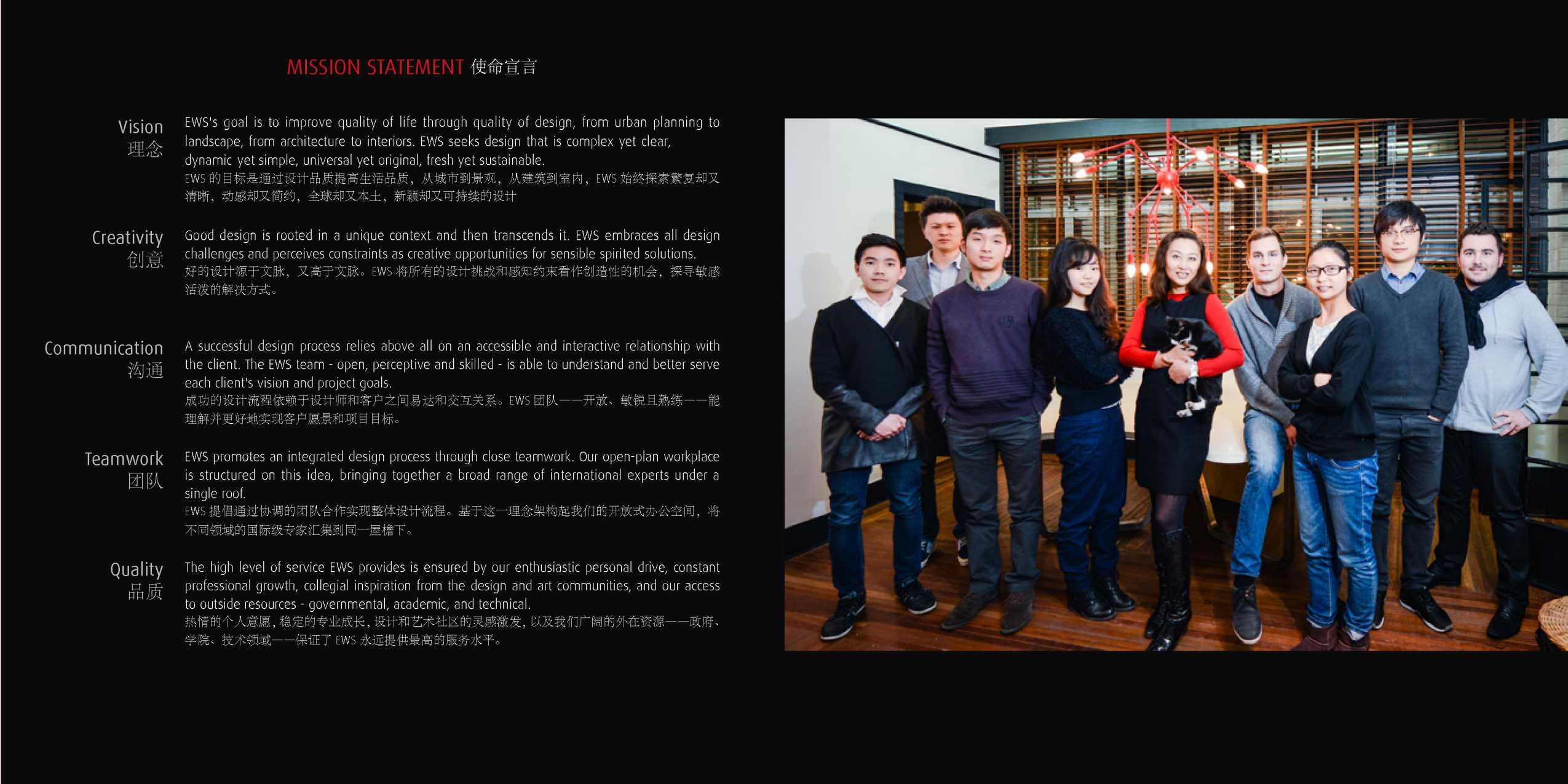 Fullscreen EWS brochure
